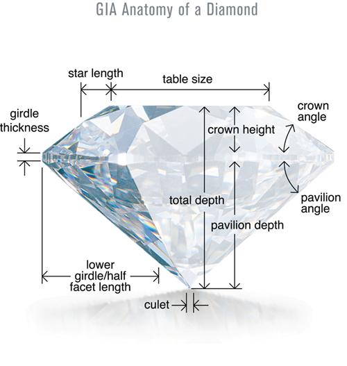 Cut-Anatomy-of-Diamond